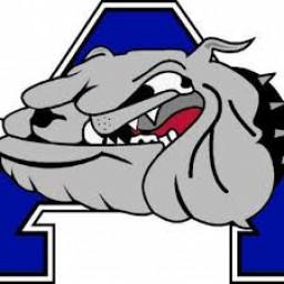 Alliance High School mascot