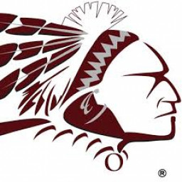 Oskaloosa Senior High School mascot