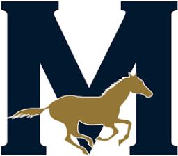Mullen High School mascot